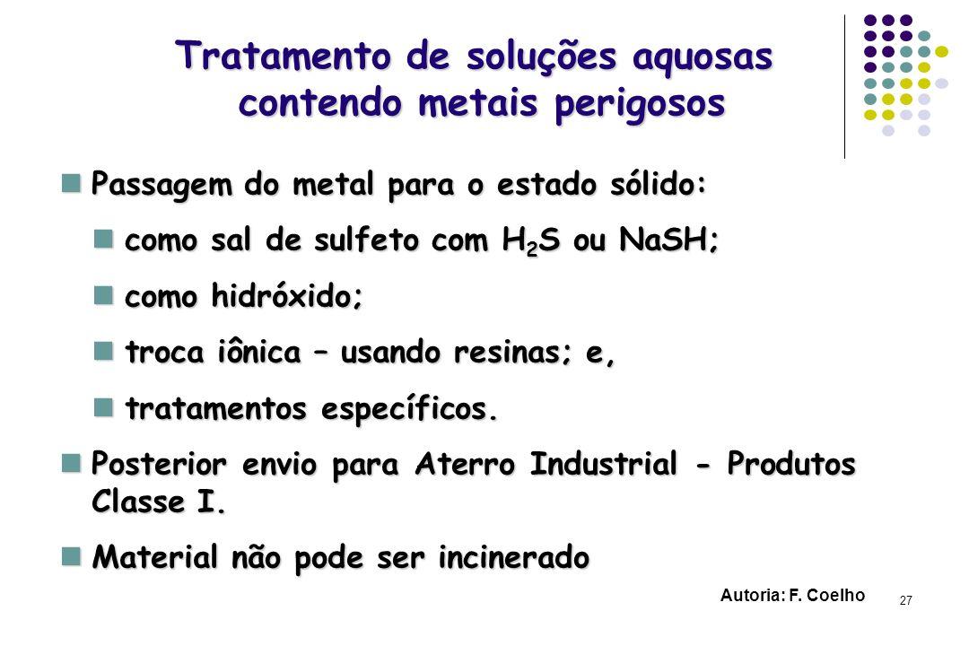 27 Tratamento de soluções aquosas contendo metais perigosos Passagem do metal para o estado sólido: Passagem do metal para o estado sólido: como sal d