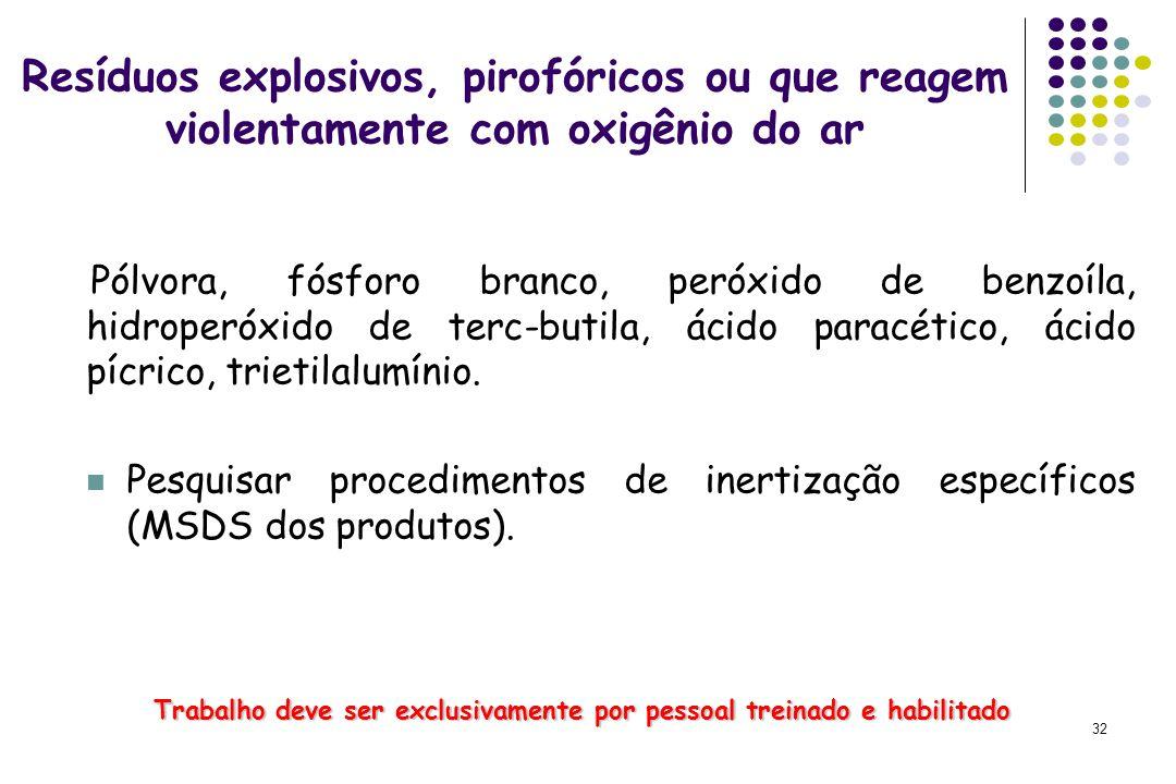 32 Resíduos explosivos, pirofóricos ou que reagem violentamente com oxigênio do ar Pólvora, fósforo branco, peróxido de benzoíla, hidroperóxido de ter