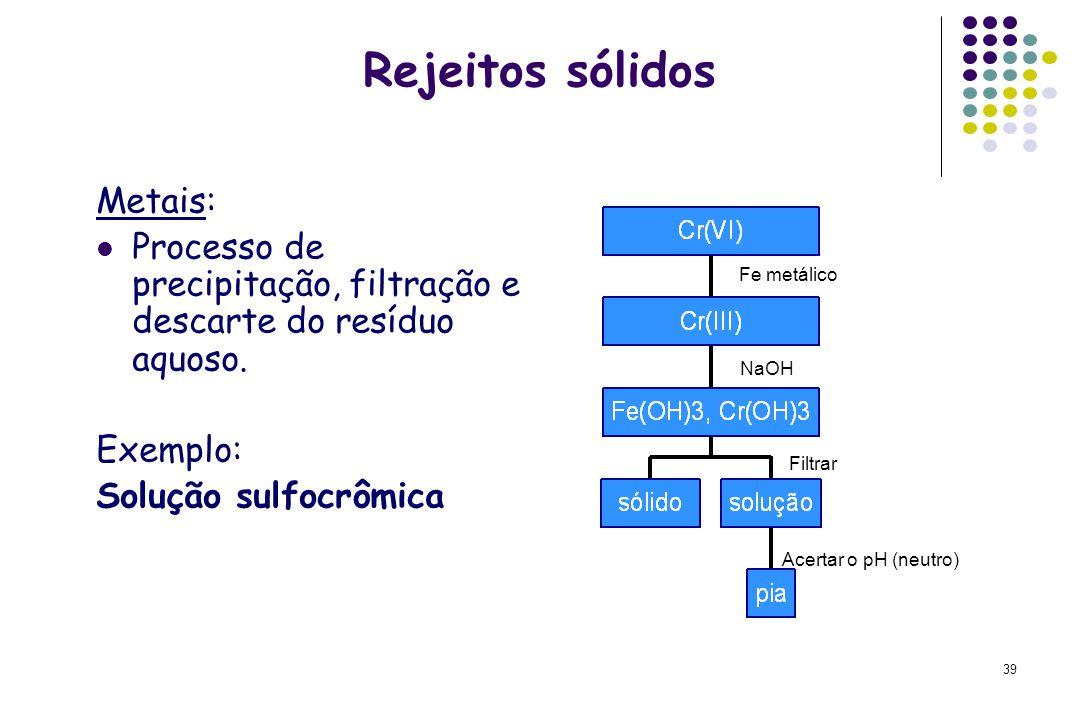 39 Rejeitos sólidos Metais: Processo de precipitação, filtração e descarte do resíduo aquoso. Exemplo: Solução sulfocrômica Fe metálico NaOH Filtrar A