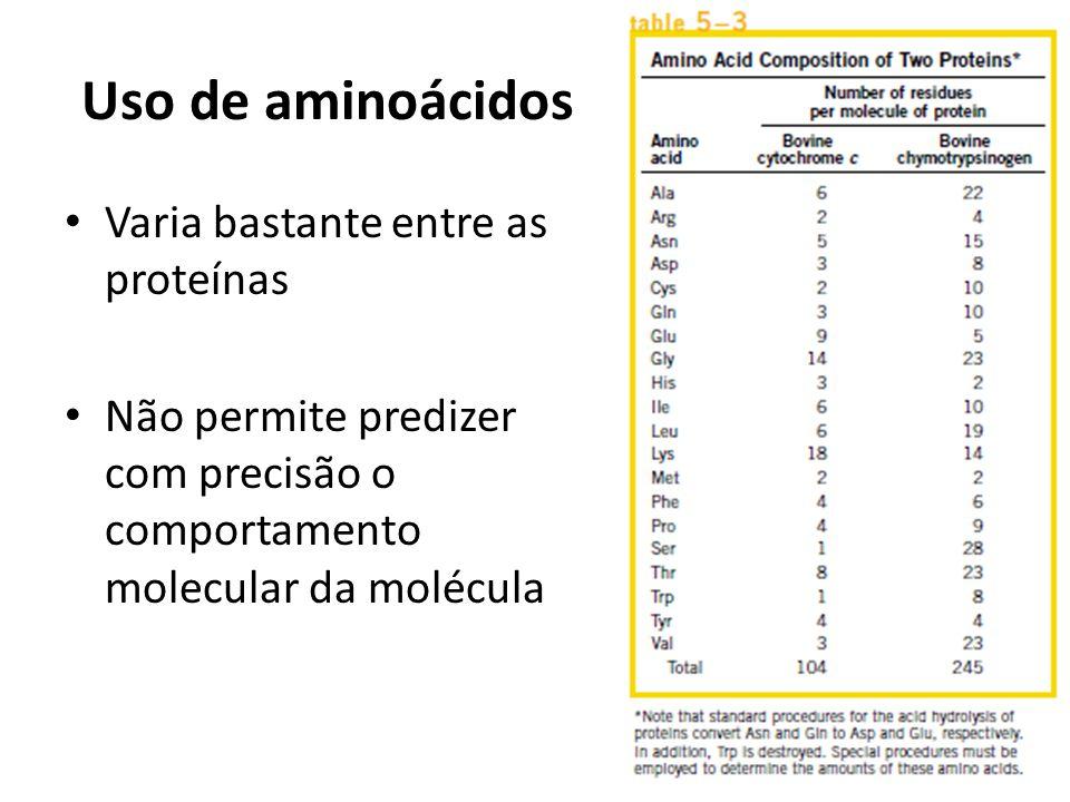 Uso de aminoácidos Varia bastante entre as proteínas Não permite predizer com precisão o comportamento molecular da molécula