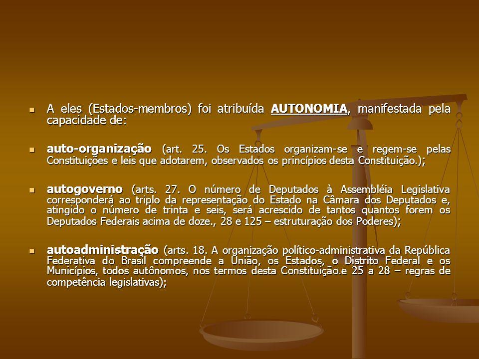 A eles (Estados-membros) foi atribuída AUTONOMIA, manifestada pela capacidade de: A eles (Estados-membros) foi atribuída AUTONOMIA, manifestada pela capacidade de: auto-organização (art.
