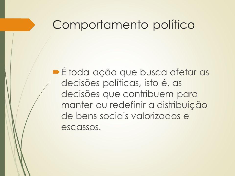 Comportamento político  É toda ação que busca afetar as decisões políticas, isto é, as decisões que contribuem para manter ou redefinir a distribuiçã