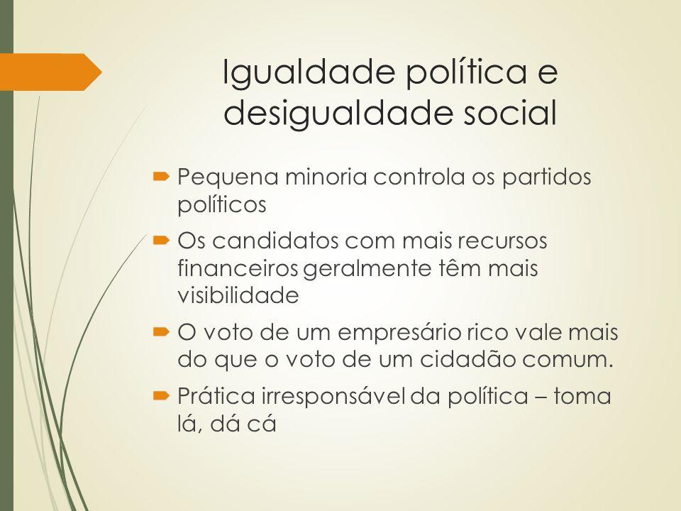 Igualdade política e desigualdade social  Pequena minoria controla os partidos políticos  Os candidatos com mais recursos financeiros geralmente têm