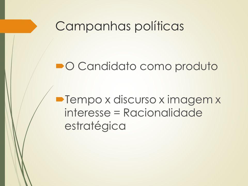 Campanhas políticas  O Candidato como produto  Tempo x discurso x imagem x interesse = Racionalidade estratégica