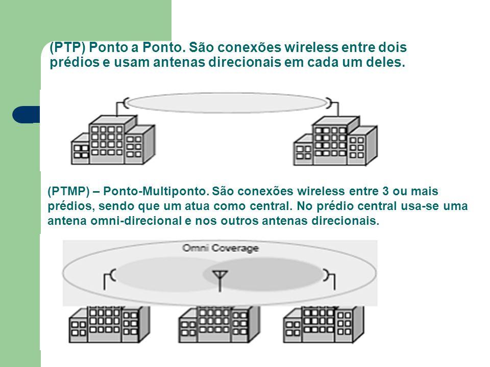 (PTP) Ponto a Ponto. São conexões wireless entre dois prédios e usam antenas direcionais em cada um deles. (PTMP) – Ponto-Multiponto. São conexões wir