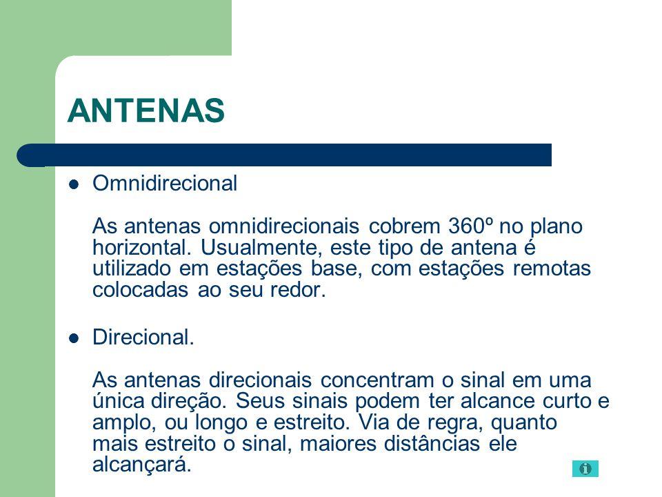 ANTENAS Omnidirecional As antenas omnidirecionais cobrem 360º no plano horizontal. Usualmente, este tipo de antena é utilizado em estações base, com e