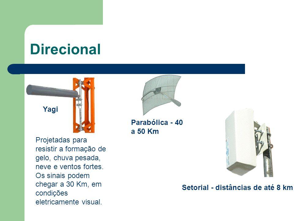 Direcional Parabólica - 40 a 50 Km Setorial - distâncias de até 8 km Projetadas para resistir a formação de gelo, chuva pesada, neve e ventos fortes.