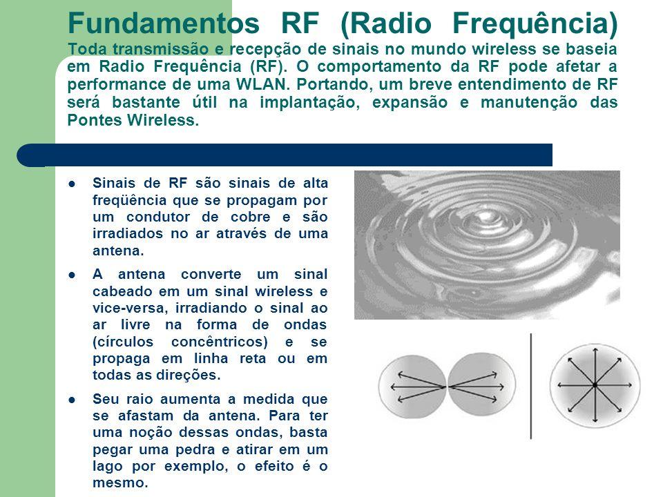 Fundamentos RF (Radio Frequência) Toda transmissão e recepção de sinais no mundo wireless se baseia em Radio Frequência (RF). O comportamento da RF po