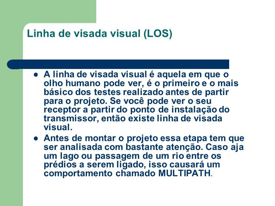Linha de visada visual (LOS) A linha de visada visual é aquela em que o olho humano pode ver, é o primeiro e o mais básico dos testes realizado antes