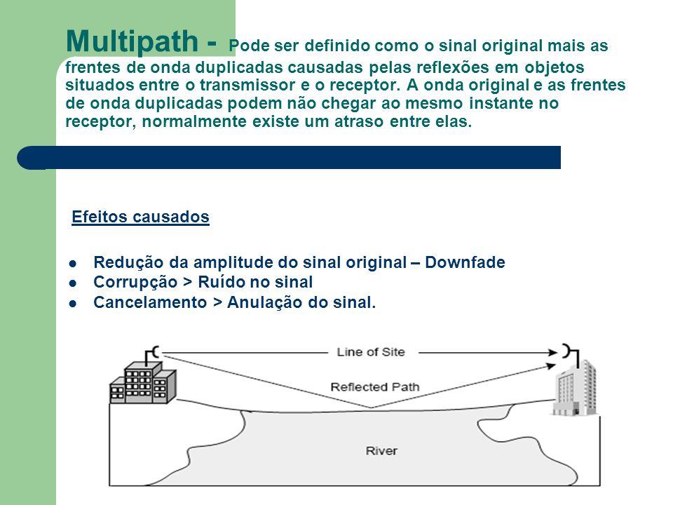 Multipath - Pode ser definido como o sinal original mais as frentes de onda duplicadas causadas pelas reflexões em objetos situados entre o transmisso