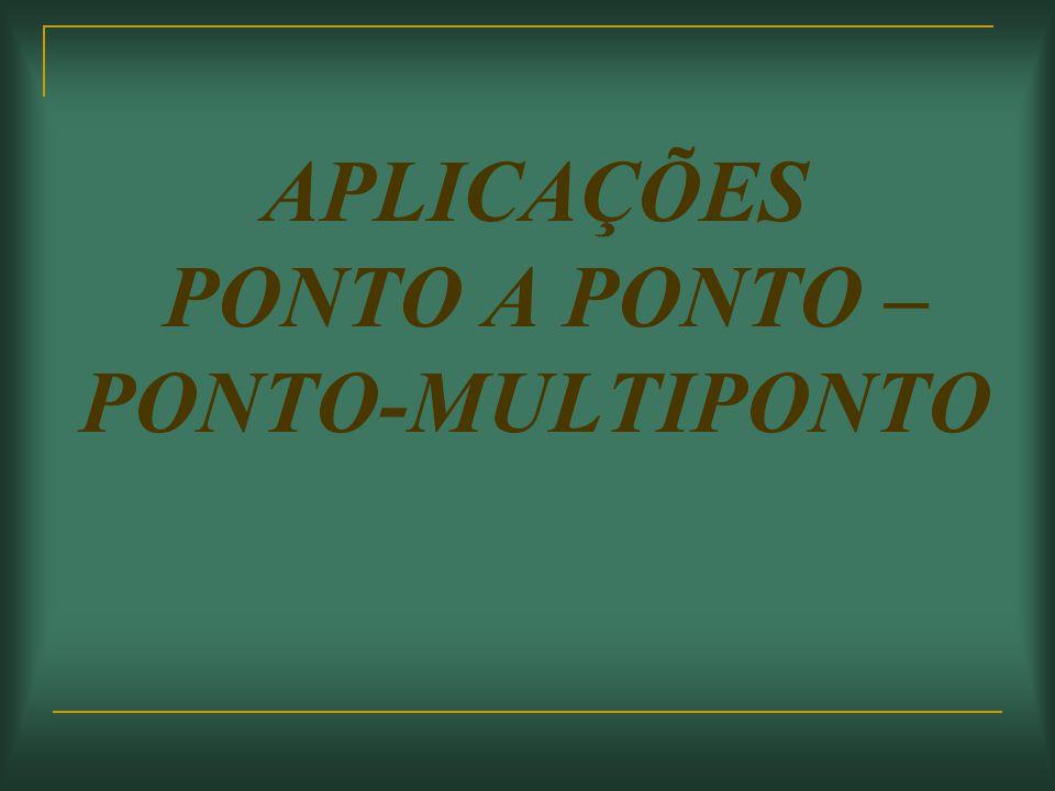 APLICAÇÕES PONTO A PONTO – PONTO-MULTIPONTO