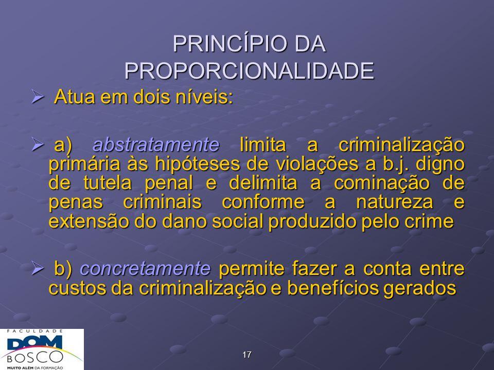 17 PRINCÍPIO DA PROPORCIONALIDADE  Atua em dois níveis:  a) abstratamente limita a criminalização primária às hipóteses de violações a b.j.