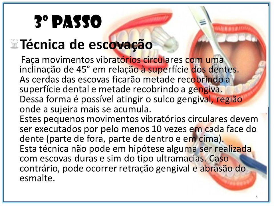 4º passo Fio dental nem sempre ajuda O fio dental é um poderoso aliado para prevenção das doenças orais, porém, devido à região entre os dentes ser côncava o fio dental não é 100% eficiente.