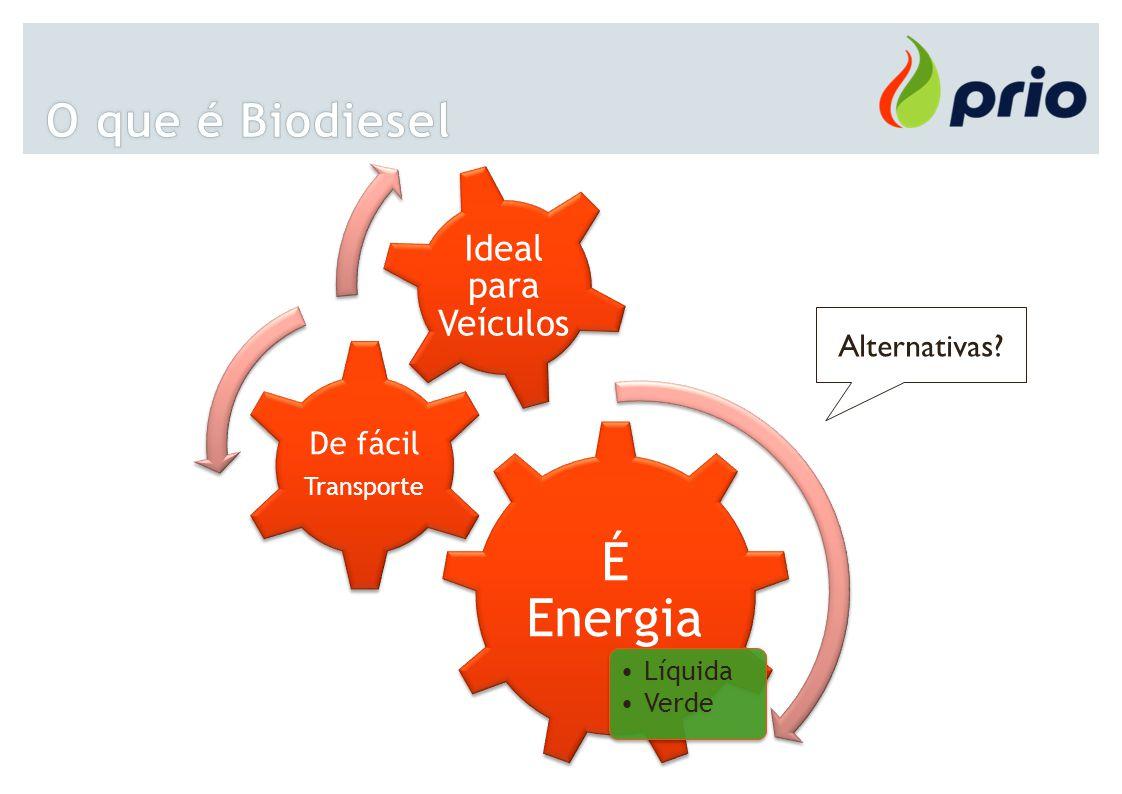 É Energia Líquida Verde De fácil Transporte Ideal para Veículos Alternativas?