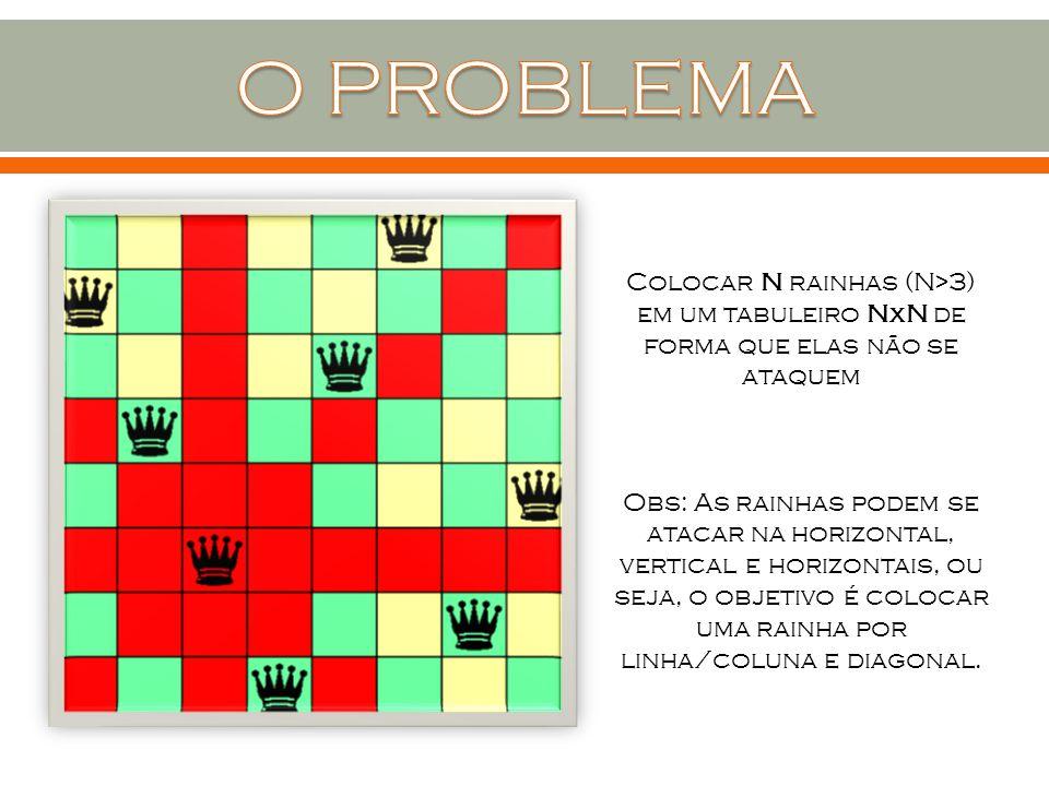 Colocar N rainhas (N>3) em um tabuleiro NxN de forma que elas não se ataquem Obs: As rainhas podem se atacar na horizontal, vertical e horizontais, ou