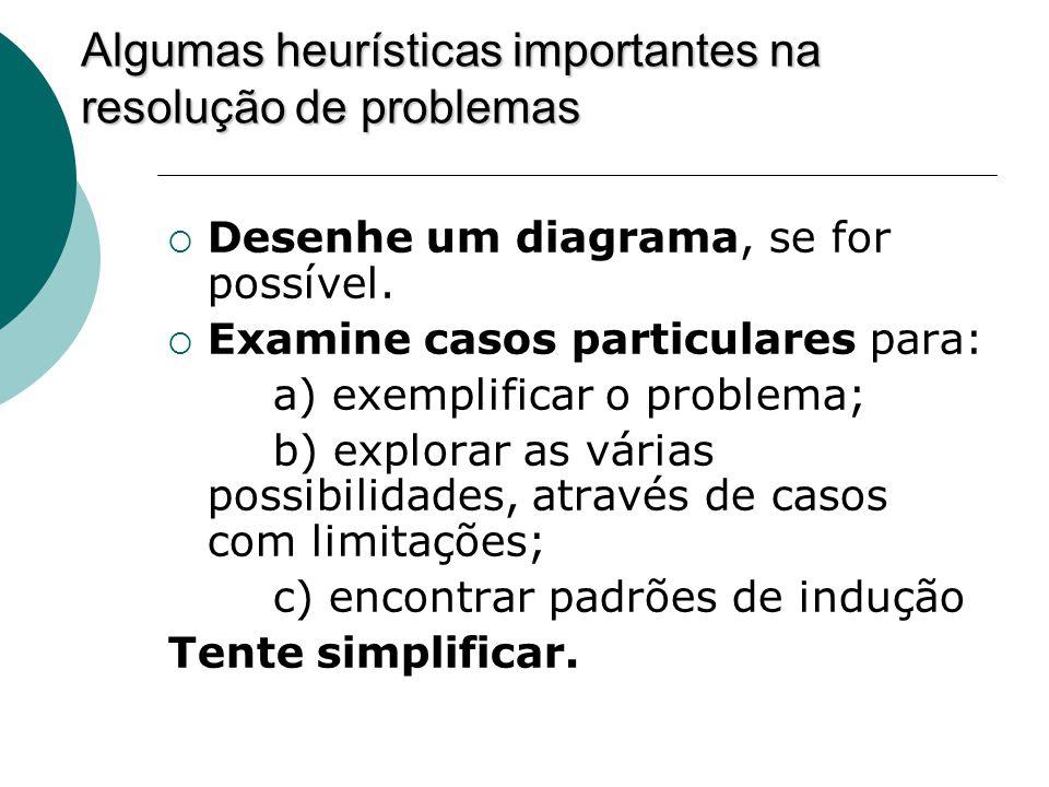 Algumas heurísticas importantes na resolução de problemas  Planeje as soluções hierarquicamente.