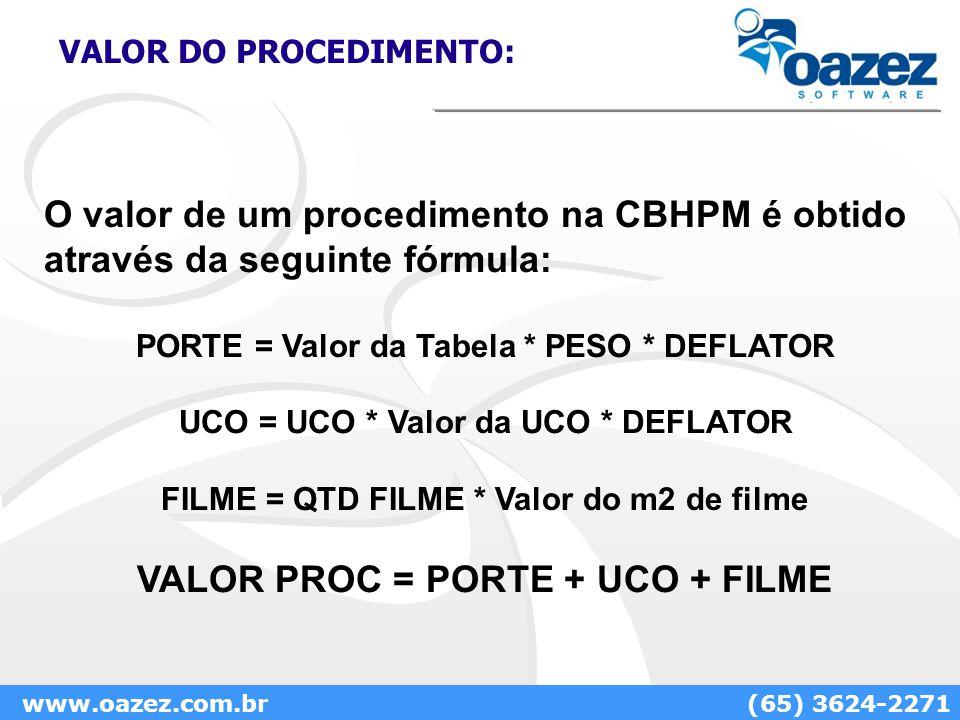 VALOR DO PROCEDIMENTO: O valor de um procedimento na CBHPM é obtido através da seguinte fórmula: PORTE = Valor da Tabela * PESO * DEFLATOR UCO = UCO * Valor da UCO * DEFLATOR FILME = QTD FILME * Valor do m2 de filme VALOR PROC = PORTE + UCO + FILME www.oazez.com.br(65) 3624-2271