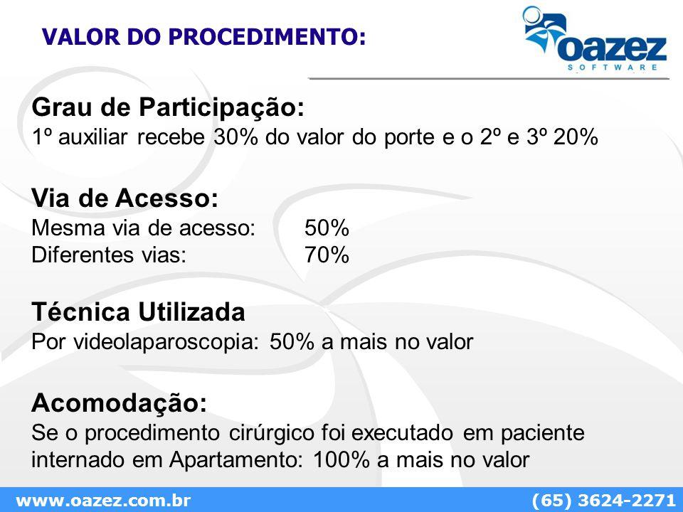 VALOR DO PROCEDIMENTO: Grau de Participação: 1º auxiliar recebe 30% do valor do porte e o 2º e 3º 20% Via de Acesso: Mesma via de acesso: 50% Diferent
