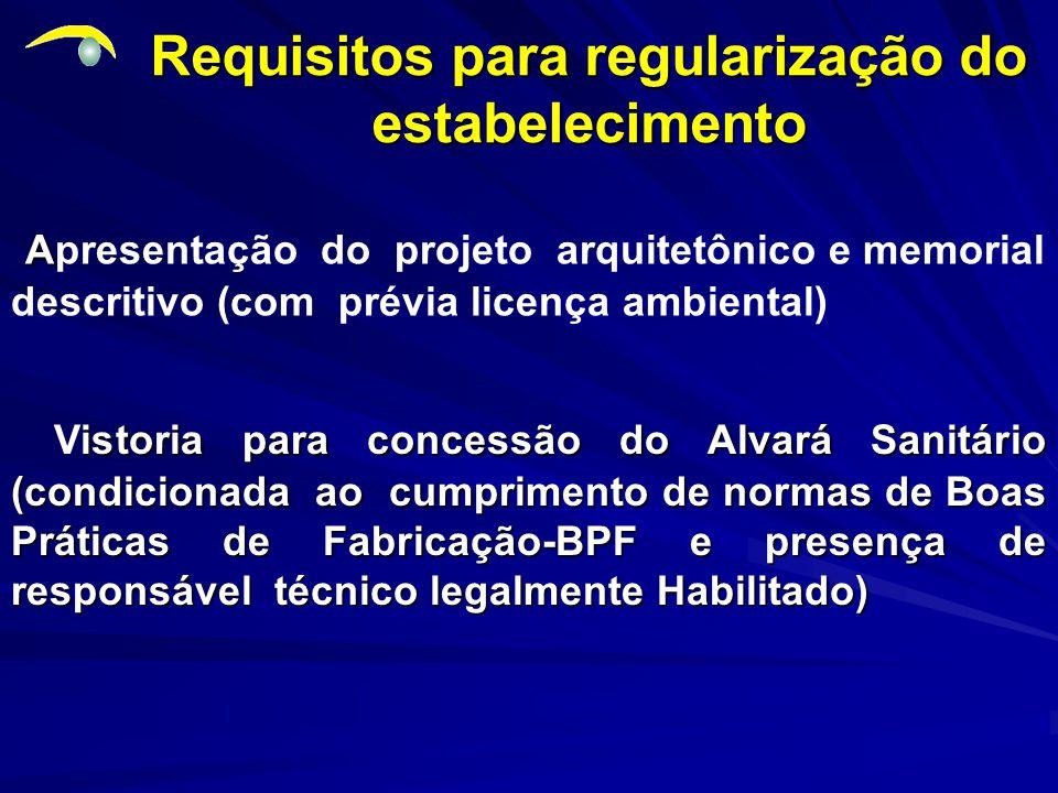 Requisitos para regularização do estabelecimento A Apresentação do projeto arquitetônico e memorial descritivo (com prévia licença ambiental) istoria