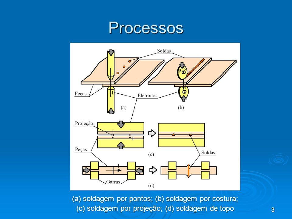 4 Soldagem por pontos Na soldagem por pontos, a solda é obtida na região das peças colocadas entre um par de eletrodos, e várias soldas podem ser obtidas simultaneamente pela utilização de múltiplos pares de eletrodos.