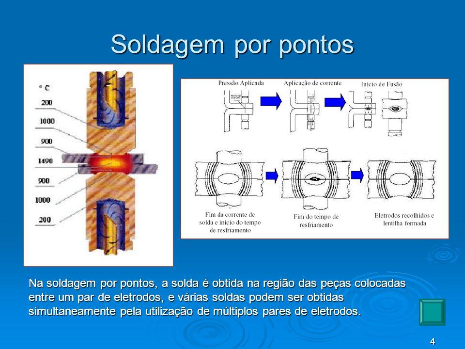 Soldagem por projeção A soldagem por projeção é usada principalmente para união de pequenas peças estampadas, forjadas ou usinadas, possuindo uma ou mais projeções ou saliências.
