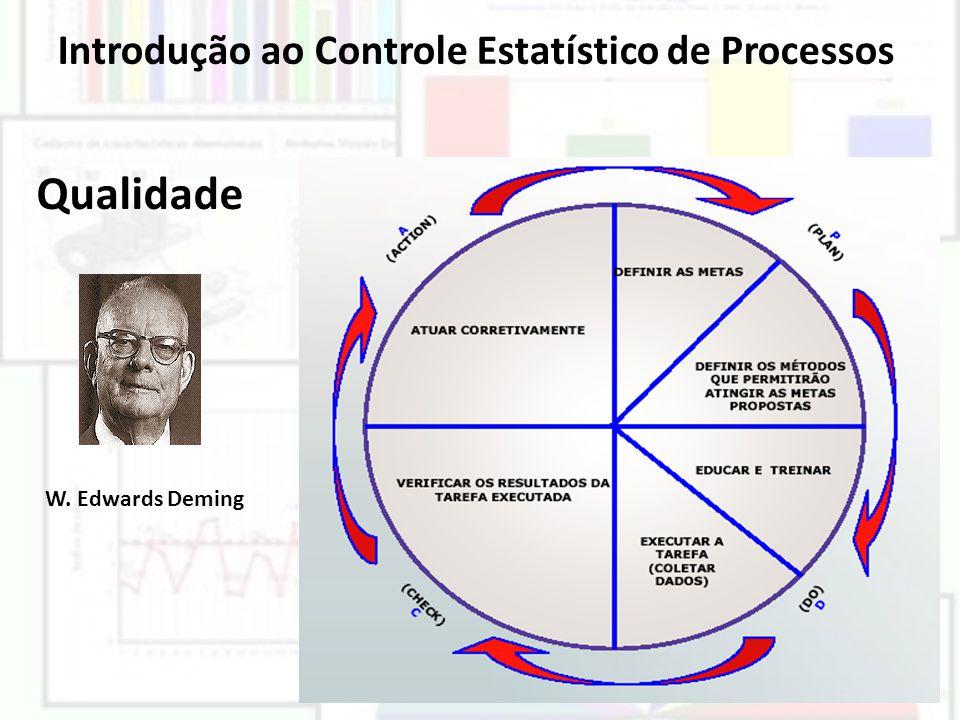 Introdução ao Controle Estatístico de Processos W. Edwards Deming Qualidade
