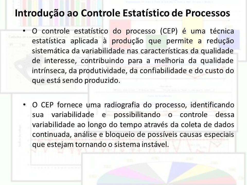 Introdução ao Controle Estatístico de Processos O controle estatístico do processo (CEP) é uma técnica estatística aplicada à produção que permite a r