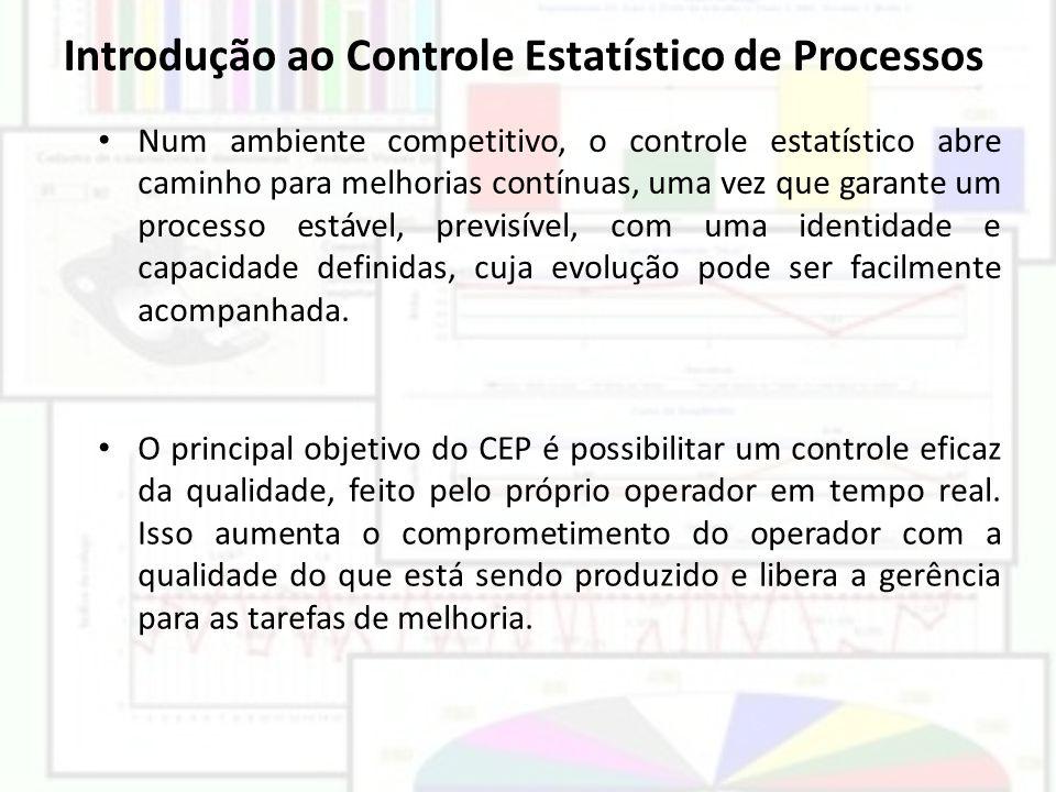 Introdução ao Controle Estatístico de Processos Num ambiente competitivo, o controle estatístico abre caminho para melhorias contínuas, uma vez que ga