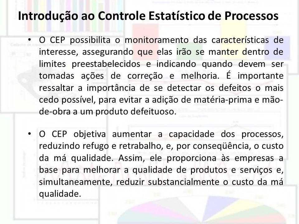 Introdução ao Controle Estatístico de Processos O CEP possibilita o monitoramento das características de interesse, assegurando que elas irão se mante