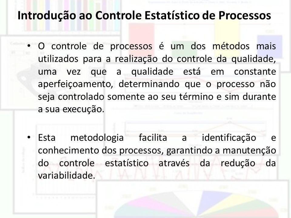 Introdução ao Controle Estatístico de Processos O controle de processos é um dos métodos mais utilizados para a realização do controle da qualidade, u