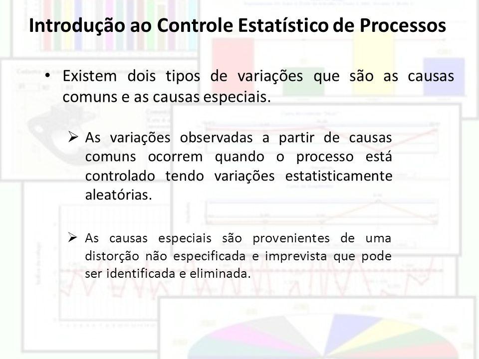 Introdução ao Controle Estatístico de Processos Existem dois tipos de variações que são as causas comuns e as causas especiais.  As variações observa