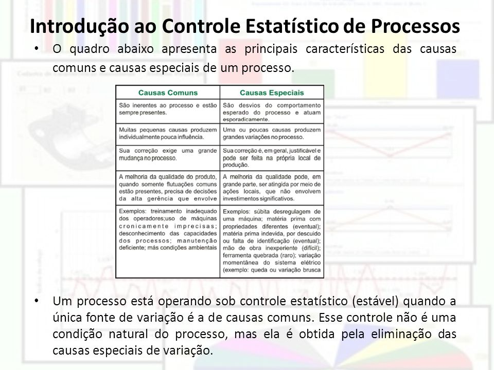 Introdução ao Controle Estatístico de Processos O quadro abaixo apresenta as principais características das causas comuns e causas especiais de um pro