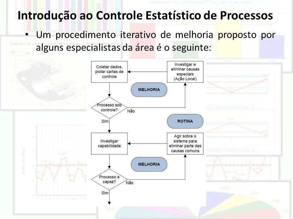 Introdução ao Controle Estatístico de Processos Um procedimento iterativo de melhoria proposto por alguns especialistas da área é o seguinte:
