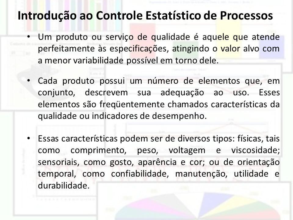 Introdução ao Controle Estatístico de Processos Um produto ou serviço de qualidade é aquele que atende perfeitamente às especificações, atingindo o va