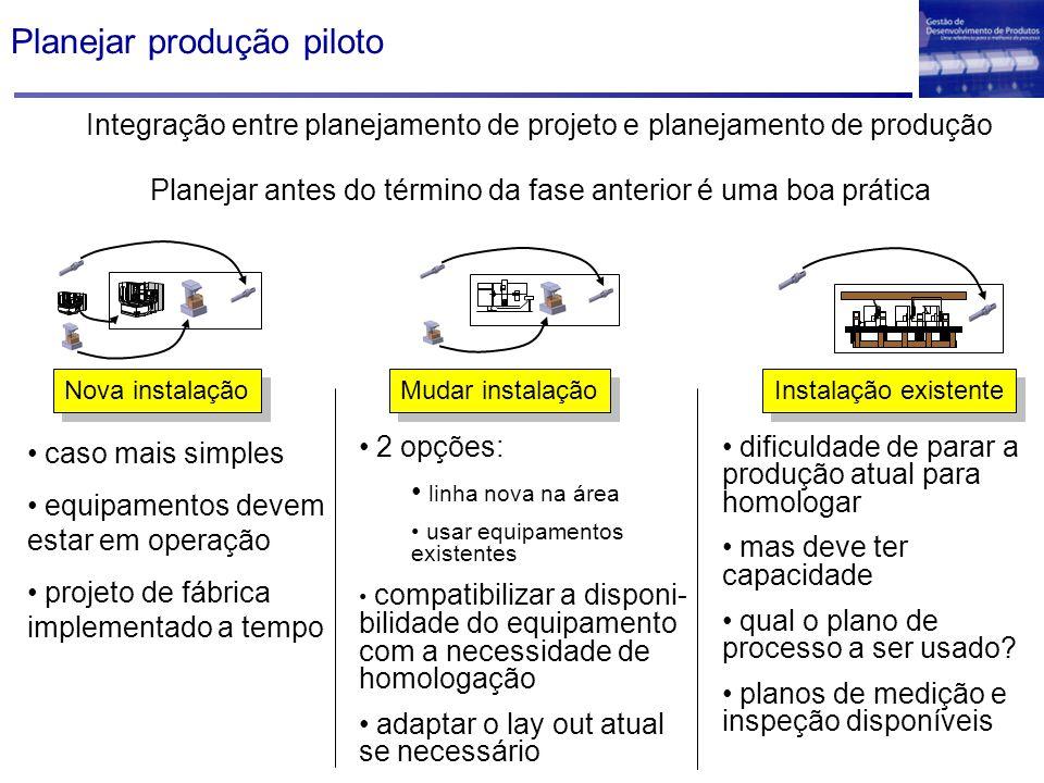 Planejar produção piloto X Nova instalação Mudar instalação Instalação existente Integração entre planejamento de projeto e planejamento de produção c