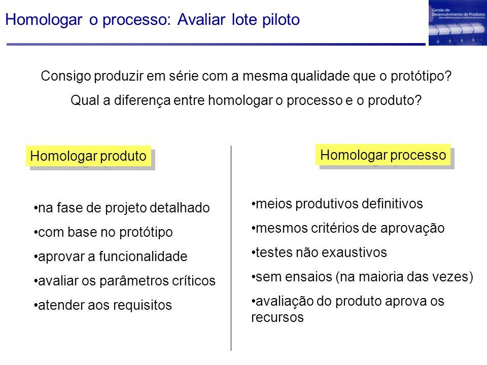 Homologar o processo: Avaliar lote piloto Consigo produzir em série com a mesma qualidade que o protótipo.