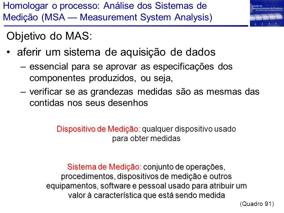 Homologar o processo: Análise dos Sistemas de Medição (MSA — Measurement System Analysis) Objetivo do MAS: aferir um sistema de aquisição de dados –es