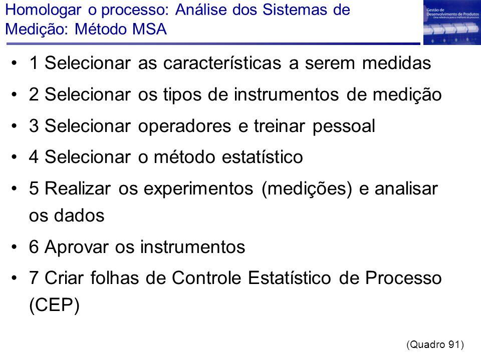 Homologar o processo: Análise dos Sistemas de Medição: Método MSA 1 Selecionar as características a serem medidas 2 Selecionar os tipos de instrumentos de medição 3 Selecionar operadores e treinar pessoal 4 Selecionar o método estatístico 5 Realizar os experimentos (medições) e analisar os dados 6 Aprovar os instrumentos 7 Criar folhas de Controle Estatístico de Processo (CEP) (Quadro 91)