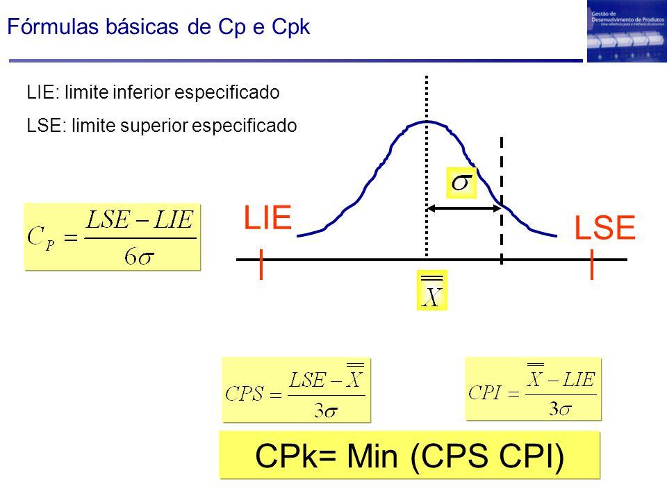 Fórmulas básicas de Cp e Cpk LIE LSE LIE: limite inferior especificado LSE: limite superior especificado CPk= Min (CPS CPI)