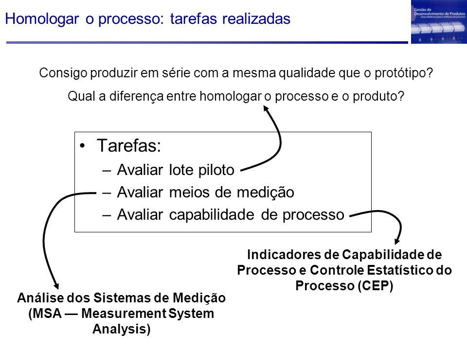 Homologar o processo: tarefas realizadas Tarefas: –Avaliar lote piloto –Avaliar meios de medição –Avaliar capabilidade de processo Consigo produzir em série com a mesma qualidade que o protótipo.