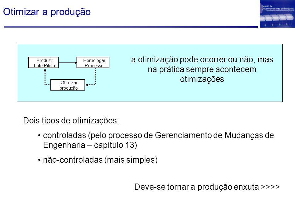 Otimizar a produção Produzir Lote Piloto Homologar Processo Otimizar produção Produzir Lote Piloto Homologar Processo Otimizar produção a otimização p