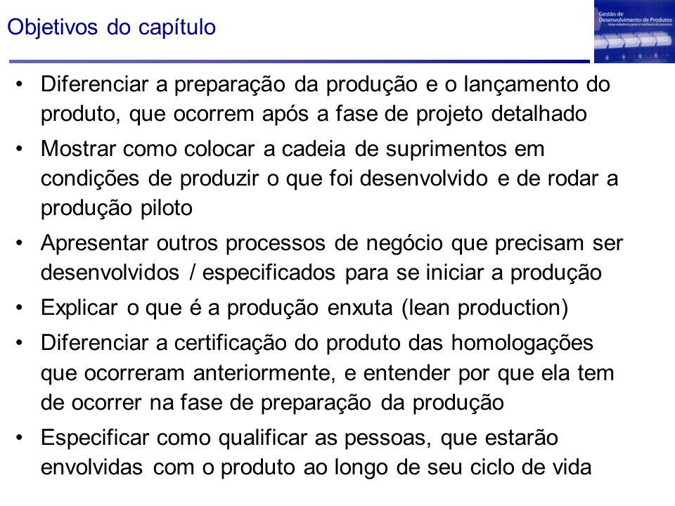 Objetivos do capítulo Diferenciar a preparação da produção e o lançamento do produto, que ocorrem após a fase de projeto detalhado Mostrar como coloca
