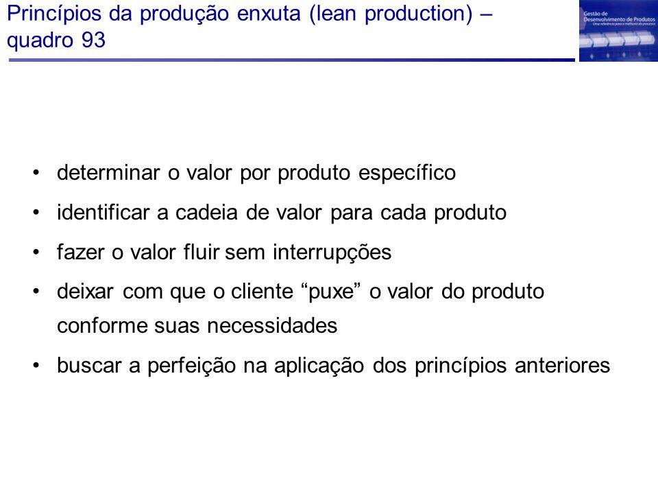 Princípios da produção enxuta (lean production) – quadro 93 determinar o valor por produto específico identificar a cadeia de valor para cada produto fazer o valor fluir sem interrupções deixar com que o cliente puxe o valor do produto conforme suas necessidades buscar a perfeição na aplicação dos princípios anteriores