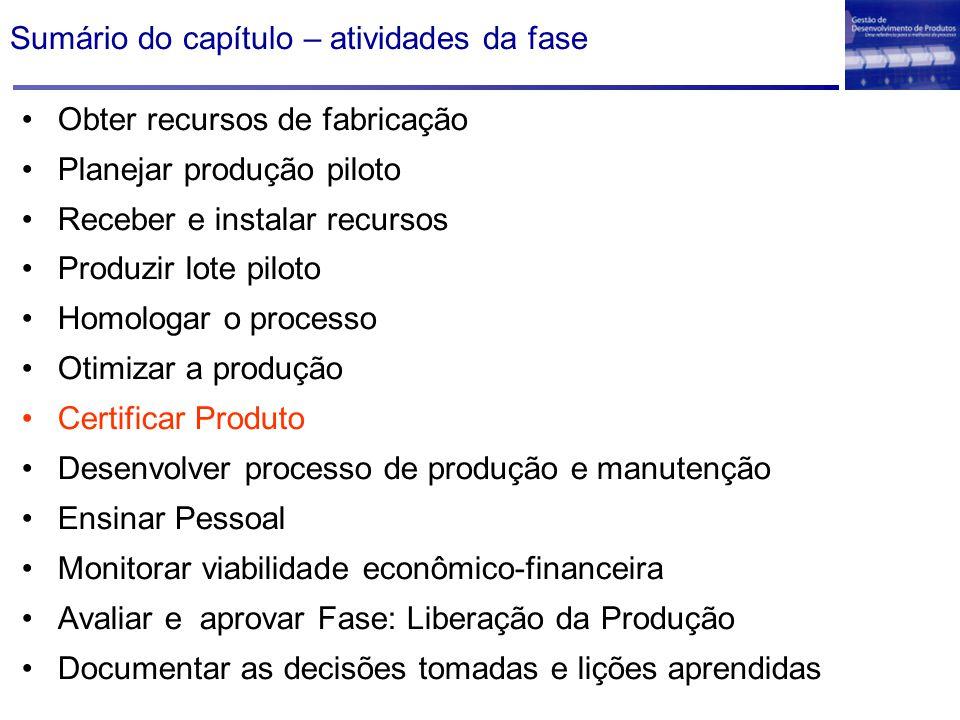 Sumário do capítulo – atividades da fase Obter recursos de fabricação Planejar produção piloto Receber e instalar recursos Produzir lote piloto Homolo