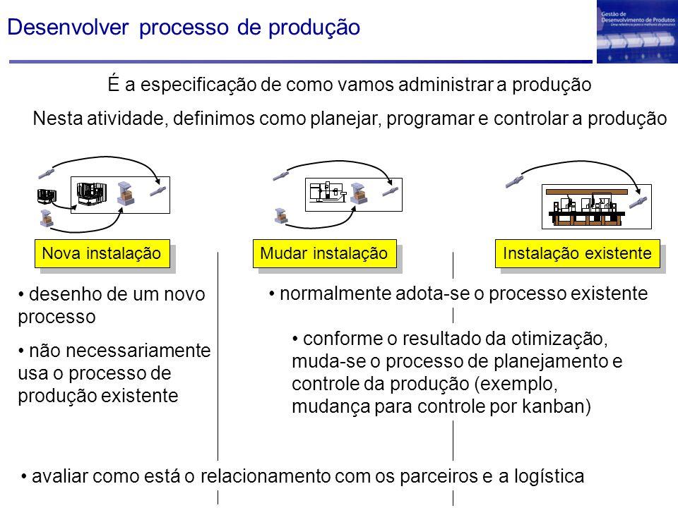 Desenvolver processo de produção X Nova instalação Mudar instalação Instalação existente É a especificação de como vamos administrar a produção Nesta