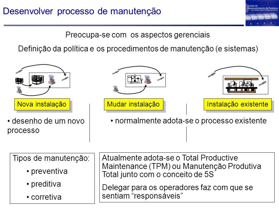Desenvolver processo de manutenção X Nova instalação Mudar instalação Instalação existente Preocupa-se com os aspectos gerenciais Definição da política e os procedimentos de manutenção (e sistemas) desenho de um novo processo normalmente adota-se o processo existente Tipos de manutenção: preventiva preditiva corretiva Atualmente adota-se o Total Productive Maintenance (TPM) ou Manutenção Produtiva Total junto com o conceito de 5S Delegar para os operadores faz com que se sentiam responsáveis