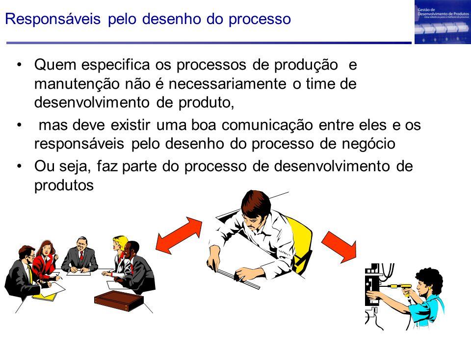 Responsáveis pelo desenho do processo Quem especifica os processos de produção e manutenção não é necessariamente o time de desenvolvimento de produto, mas deve existir uma boa comunicação entre eles e os responsáveis pelo desenho do processo de negócio Ou seja, faz parte do processo de desenvolvimento de produtos