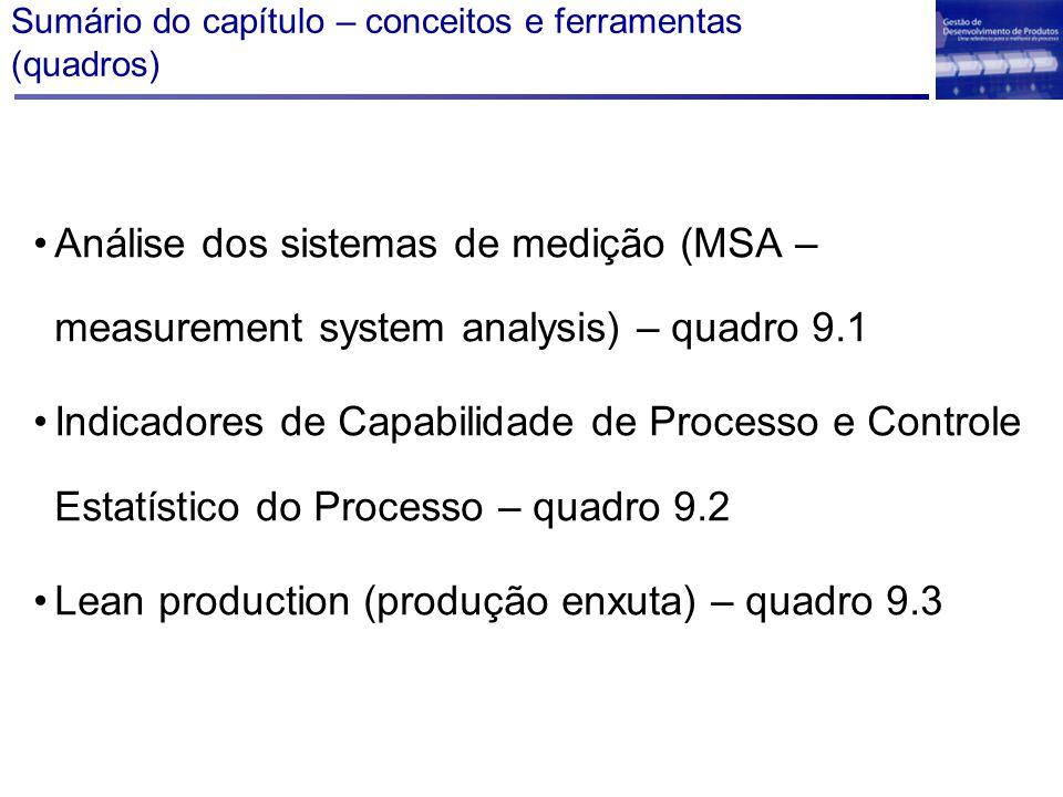 Sumário do capítulo – conceitos e ferramentas (quadros) Análise dos sistemas de medição (MSA – measurement system analysis) – quadro 9.1 Indicadores de Capabilidade de Processo e Controle Estatístico do Processo – quadro 9.2 Lean production (produção enxuta) – quadro 9.3