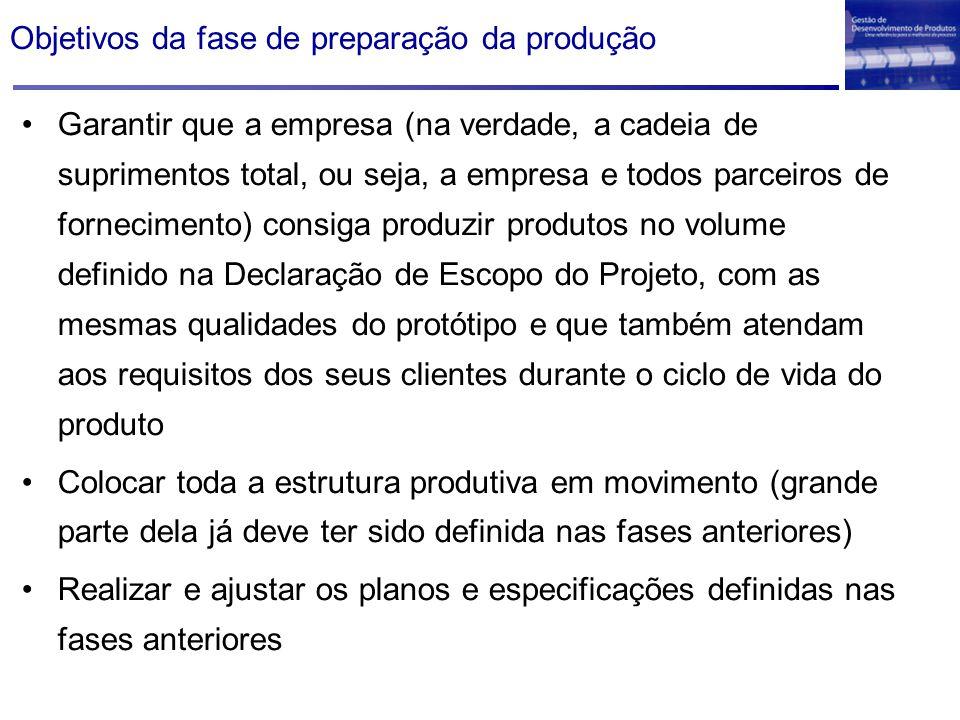 Objetivos da fase de preparação da produção Garantir que a empresa (na verdade, a cadeia de suprimentos total, ou seja, a empresa e todos parceiros de