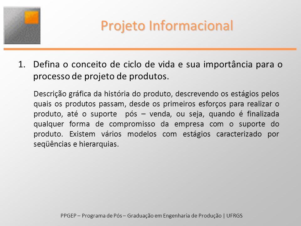 PPGEP – Programa de Pós – Graduação em Engenharia de Produção | UFRGS Projeto Informacional 2.